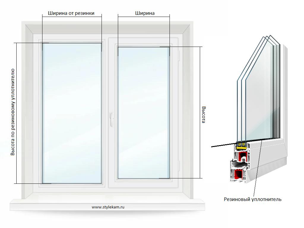 инструкция по замеру горизонтальных алюминиевых жалюзи на пластиковые окна