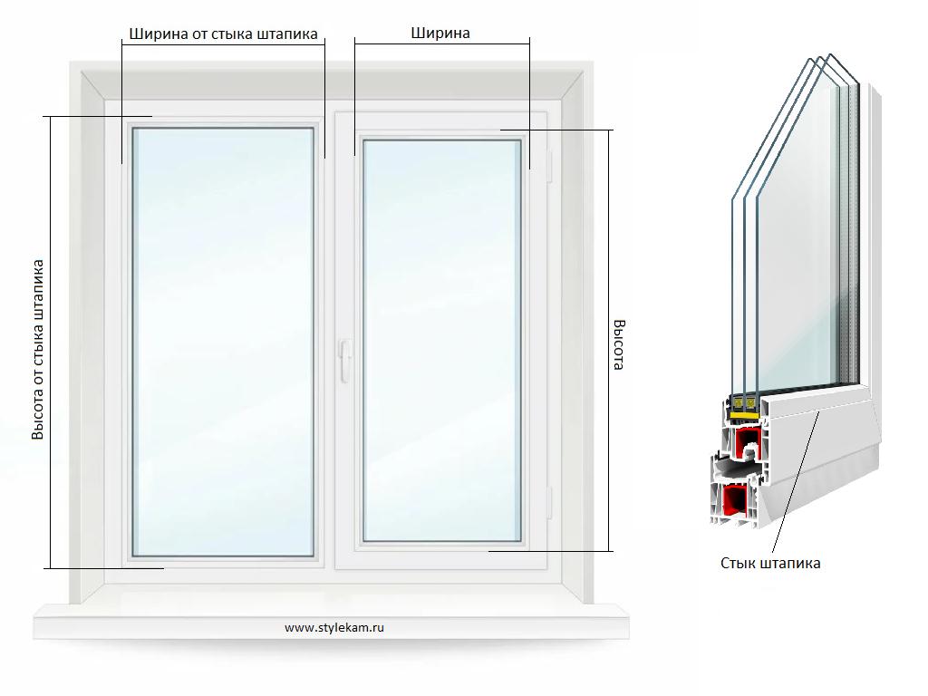 инструкция по замеру рулонных штор на пластиковые окна